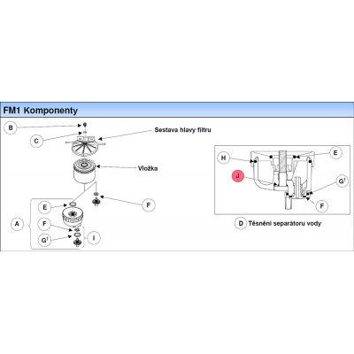 Parker Fuel Manager 30911 těsnění, o-kroužek (5 ks)