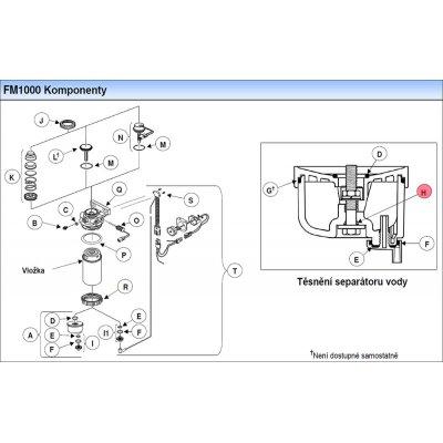 Parker Fuel Manager 32884 o-kroužek, těsnění separátoru vody, (5 ks)