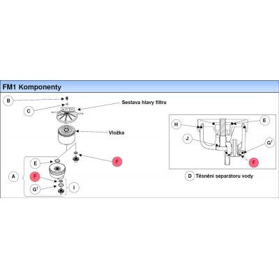 Parker Fuel Manager 32010 těsnění podložka, (5 ks)
