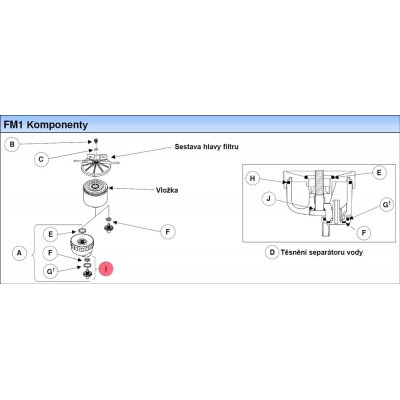 Parker Fuel Manager 32003 sada vypouštěcího ventilu