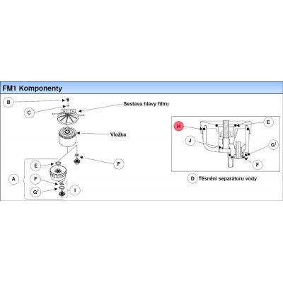 Parker Fuel Manager 31498 o-kroužek, těsnění, (5 ks)