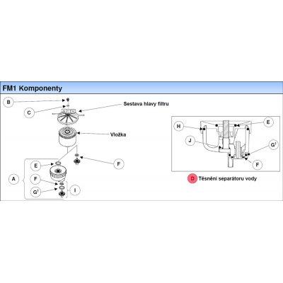 Parker Fuel Manager 30448 sada těsnění separátoru vody, (6 ks)