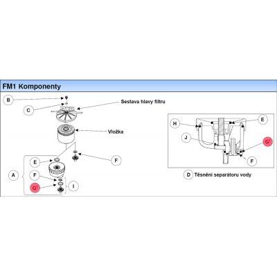 Parker Fuel Manager 29210 o-kroužek, těsnění, (5 ks)