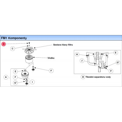 Parker Fuel Manager 28691 odvzdušňovací zátka, (6 ks)